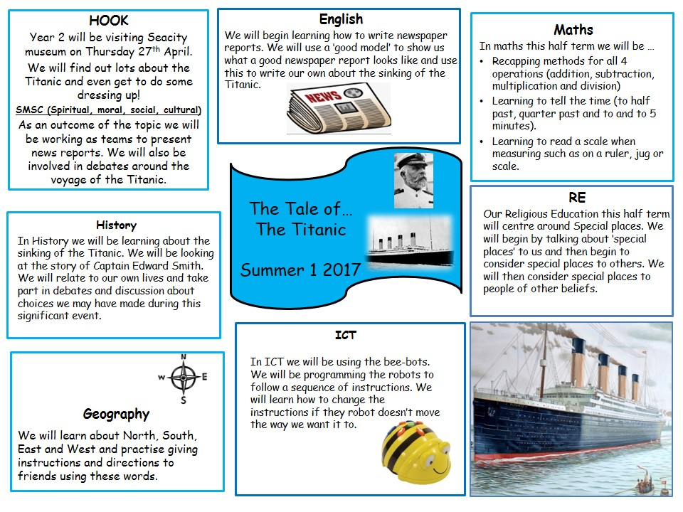 Sinking of the Titanic - Comparing Poetry and Prose